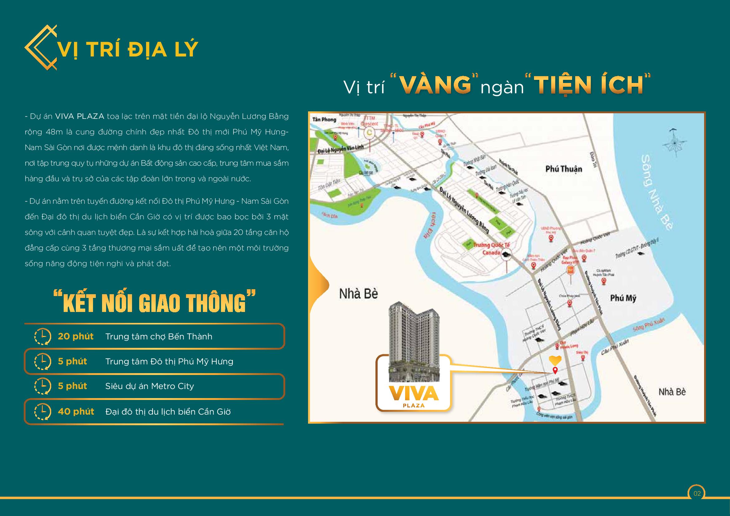 Vị trí dự án Viva Plaza