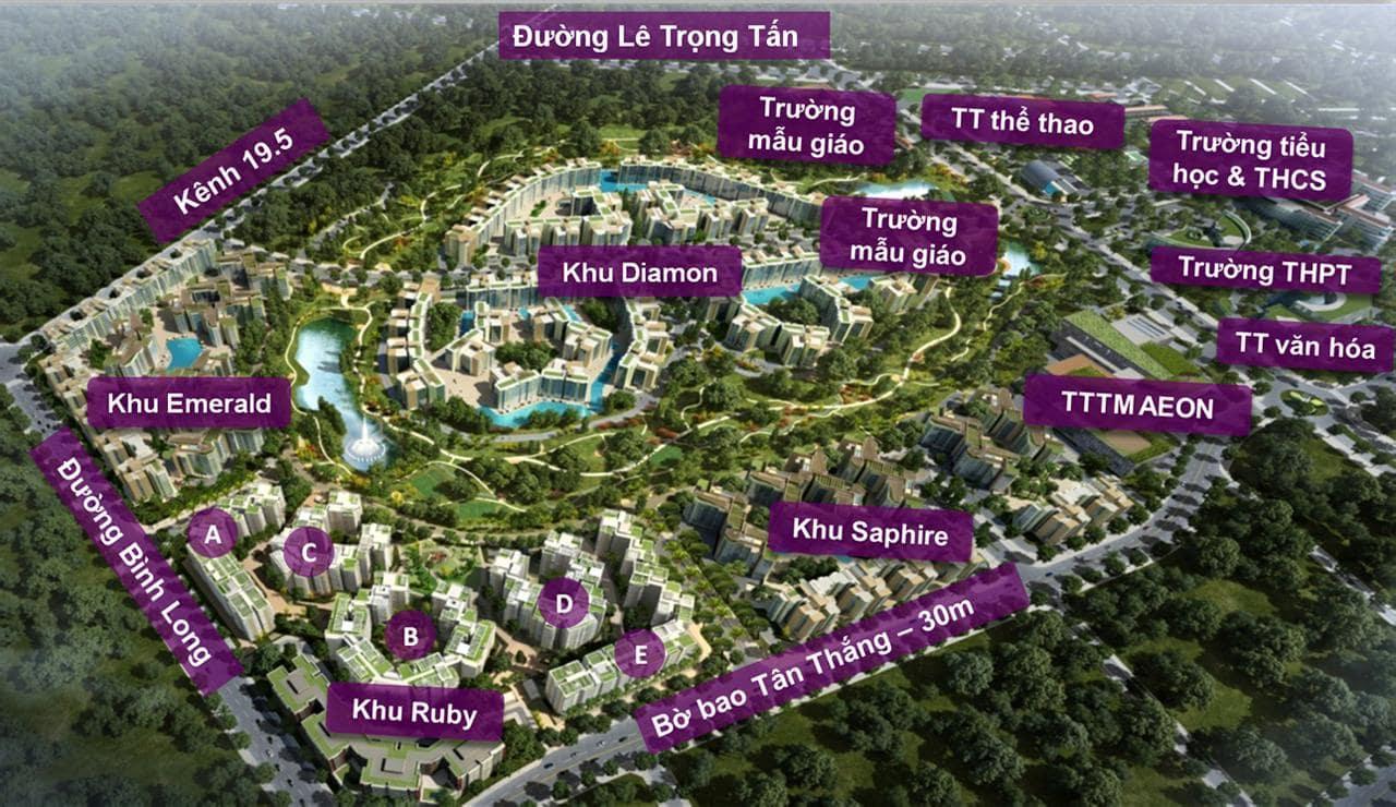 dự án celadon city